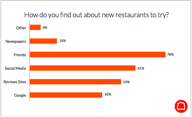 findnewrestaurant.jpg