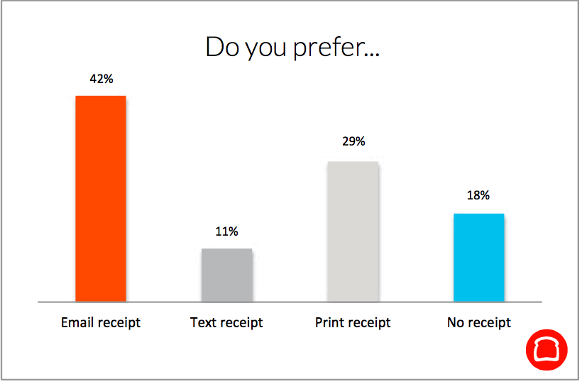 receiptpreference.jpg