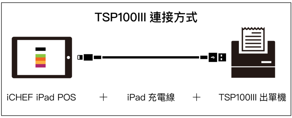 TSP100III-USB.png