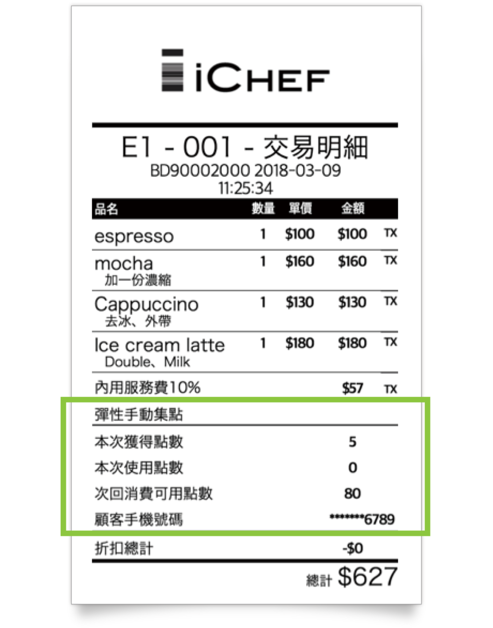 ichef-crm-come-again-2.png