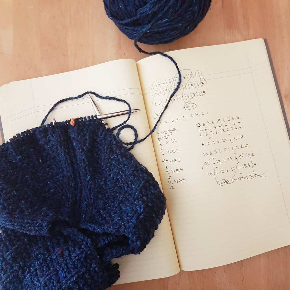 Hot to Design Knitting Patterns