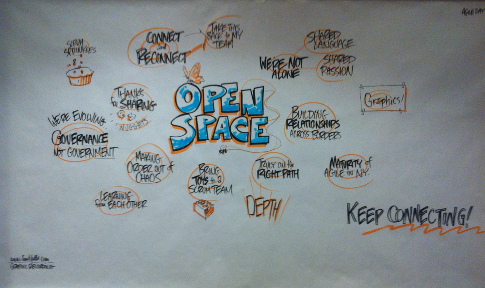 visual recording open space.png
