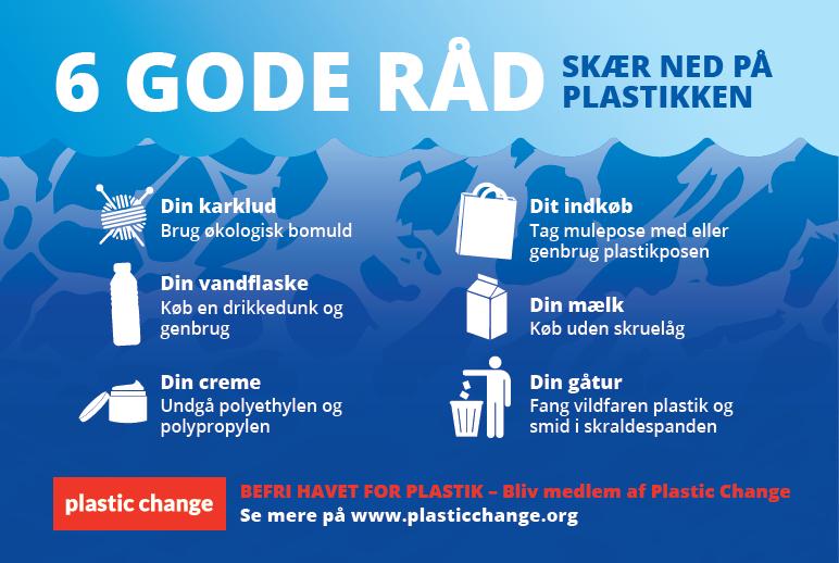 Kilde: Plastic Change