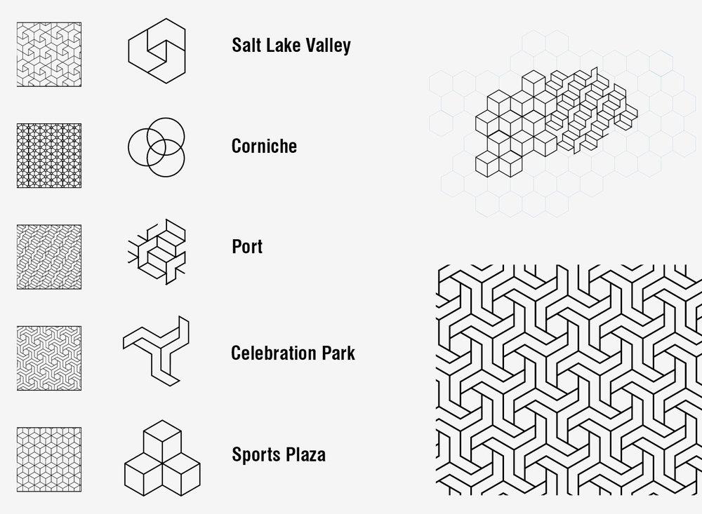 Identity Patterns