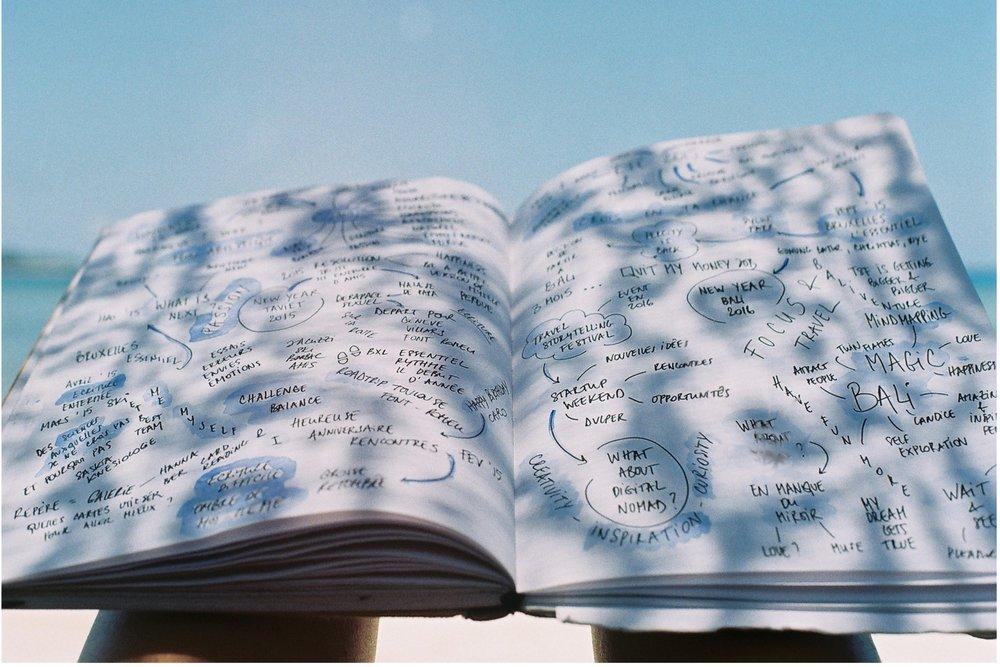 MIND MAPPING & Self Discovery   6.30-8.30PM - Français - ECS Brussels -   Le mind mapping est un outil graphique et visuel permettant de clarifier vos idées, les structurer et les organiser en arborescence.  Cet atelier/initiation à l'outil, fait d'inspirations et de créativité, permet de libérer son esprit, mettre en lumière ses projets, organiser ses pensées, créer des connexions entre ses idées et recentrer ses priorités.    + d'infos
