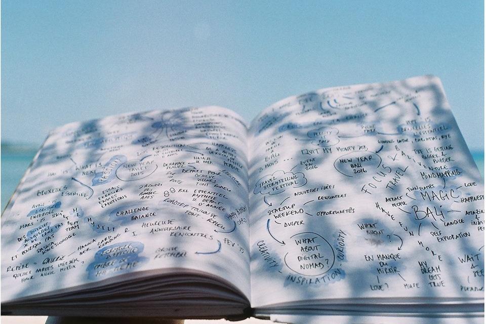 MIND MAPPING & Self Discovery   6.30-8.30PM - Français - INSPIRE COCOON - 40€   Le mind mapping est un outil graphique et visuel permettant de clarifier vos idées, les structurer et les organiser en arborescence.  Cet atelier/initiation à l'outil, fait d'inspirations et de créativité, permet de libérer son esprit, mettre en lumière ses projets, organiser ses pensées, créer des connexions entre ses idées et recentrer ses priorités.    + d'infos