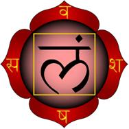 muladhara_chakra