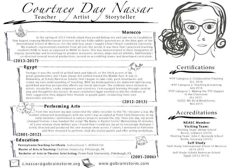 Courtney Day Nassar Resume - As an educator and entrepreneur, Ms. Nassar approached Bardlebee with the hopes of revamping the visual aesthetics of her resume by allowing it to resonate with her personality and making it stand out
