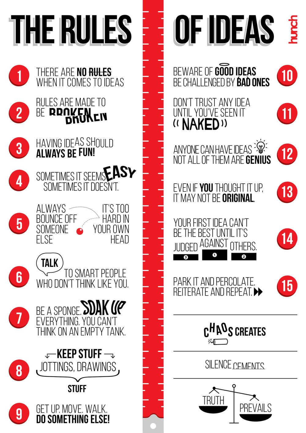 Rules of Ideas V2.jpg