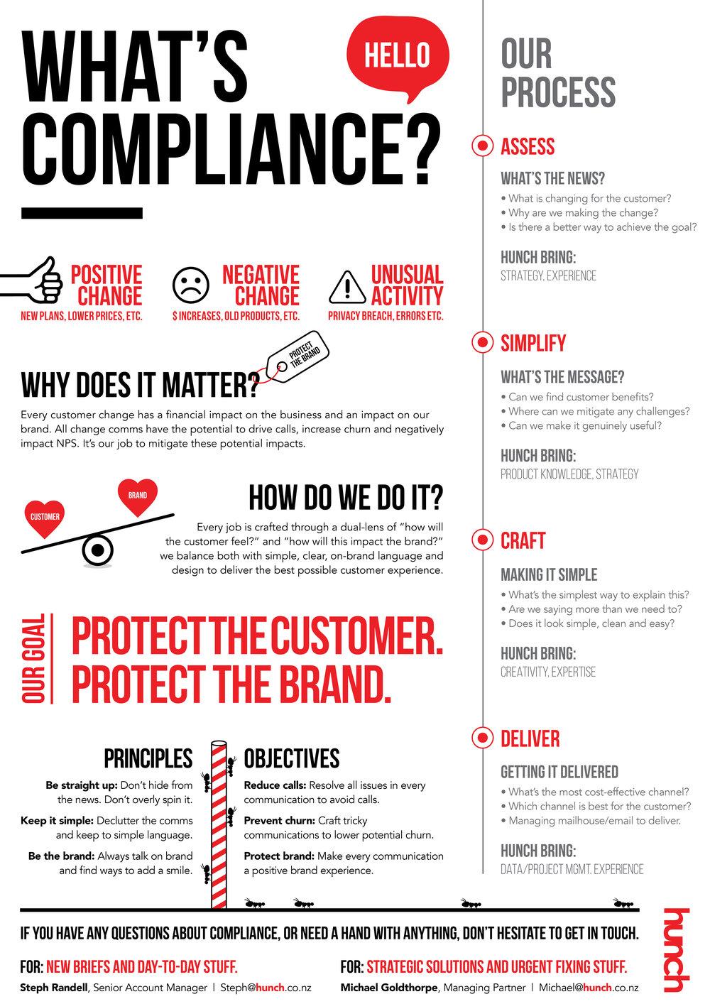 Spark_Compliance_V2.jpg