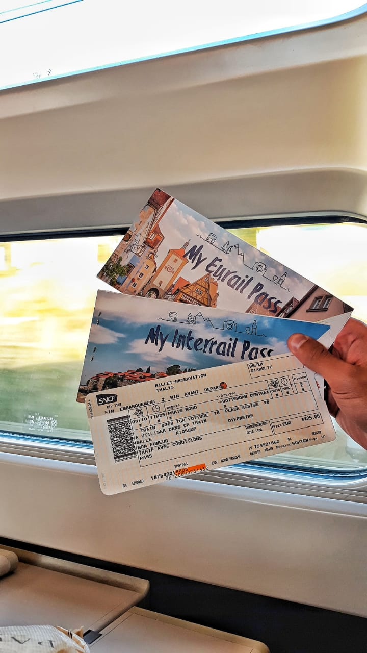 All You Need To Know About Eurail : The Fast And Affordable Way To Travel Across Europe