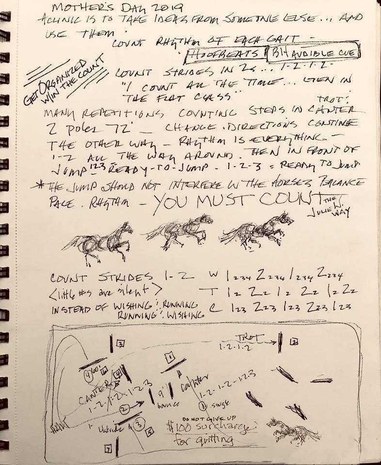Linda Parkhurst's notes!