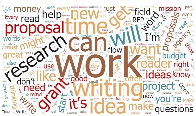 Word Cloud Generator   Are your words working for you? Are the reviewers reading the message you want to send? Click to find a word cloud generator. Cut, paste, analyze.