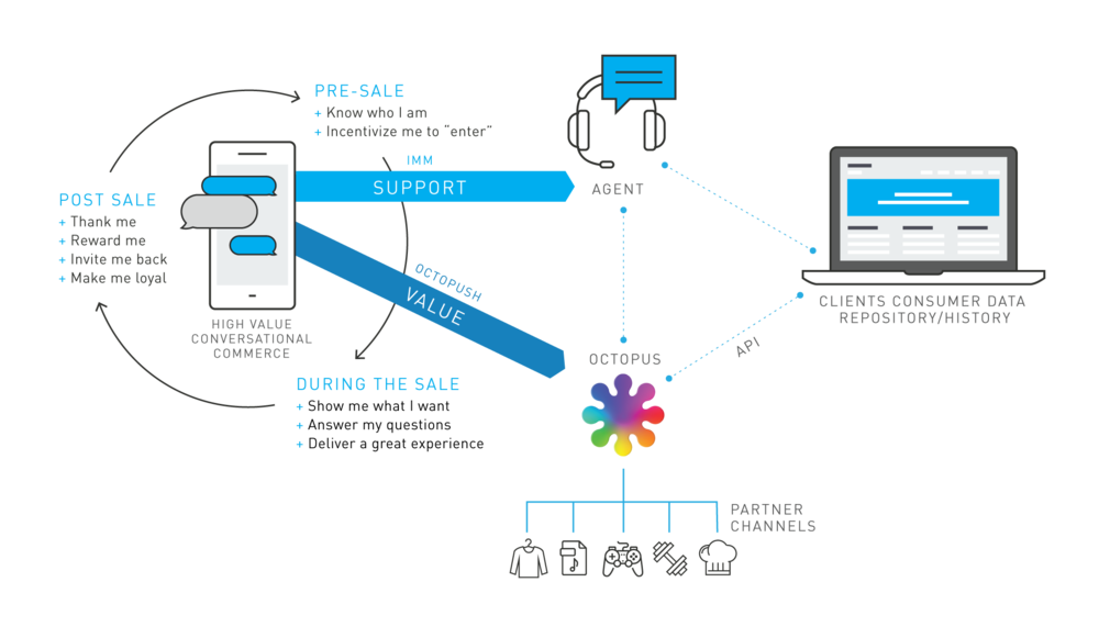 Customer-Service-Chart-v2.png