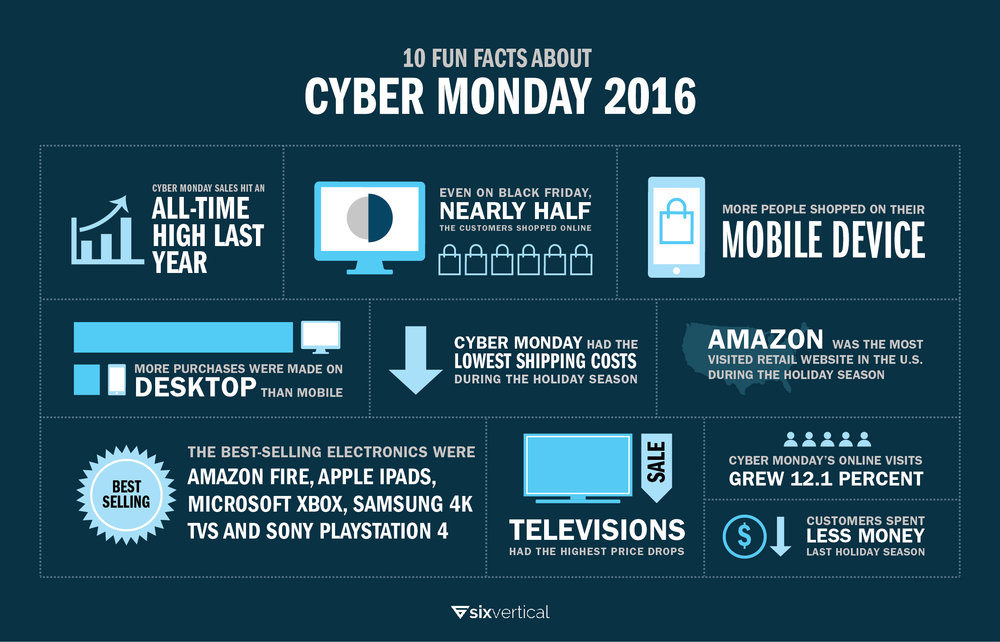 Cyber Monday infographic-01.jpg
