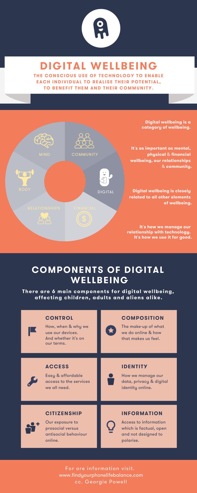 defining digital wellbeing (4).png