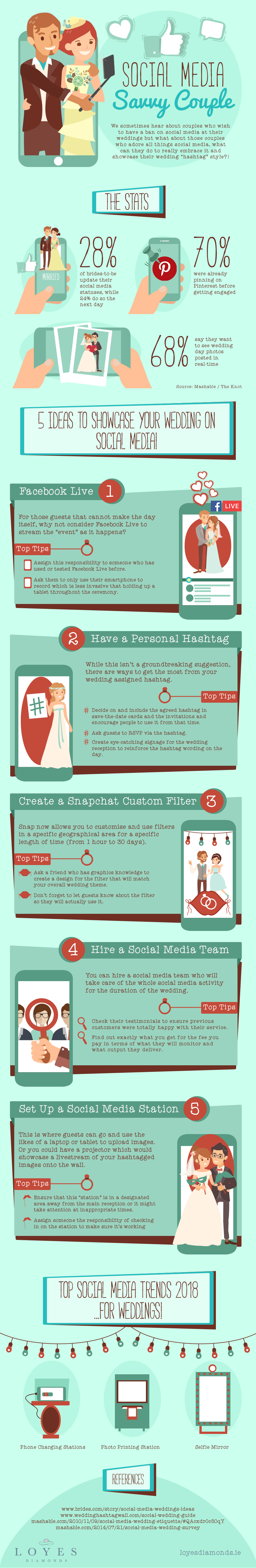 Social media savvy couple infographic.jpg
