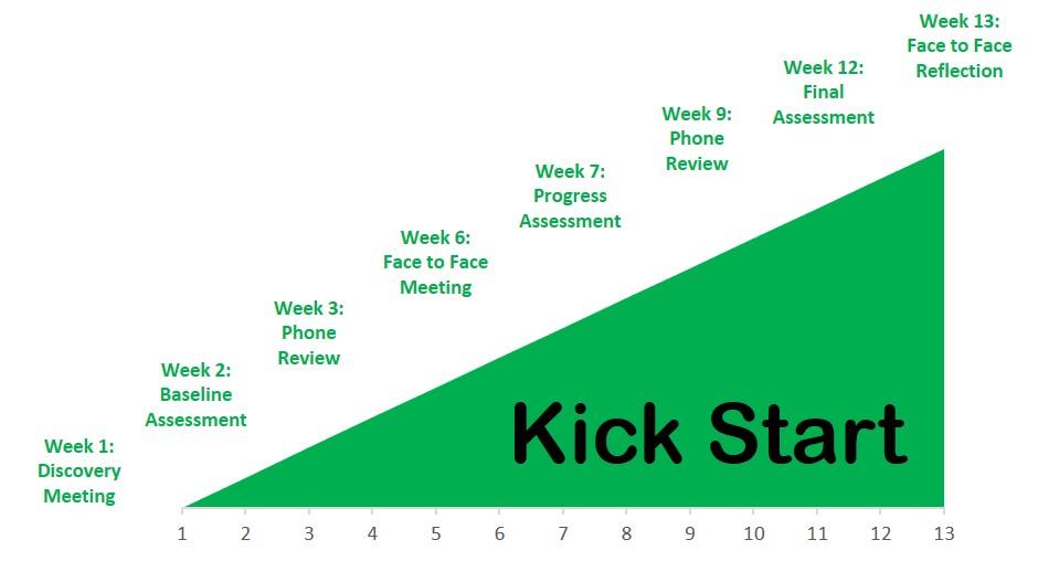 Kick Start graphw.jpg