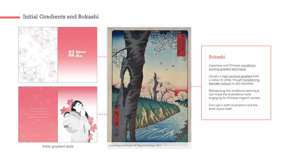 Testing Japanese 'Bokashi' style gradients