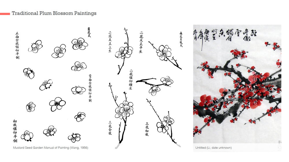 Using principles from an old Chinese painting manual to illustrate plum blossoms in a contemporary way