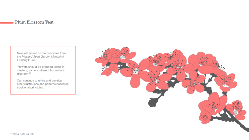 Plum blossom test