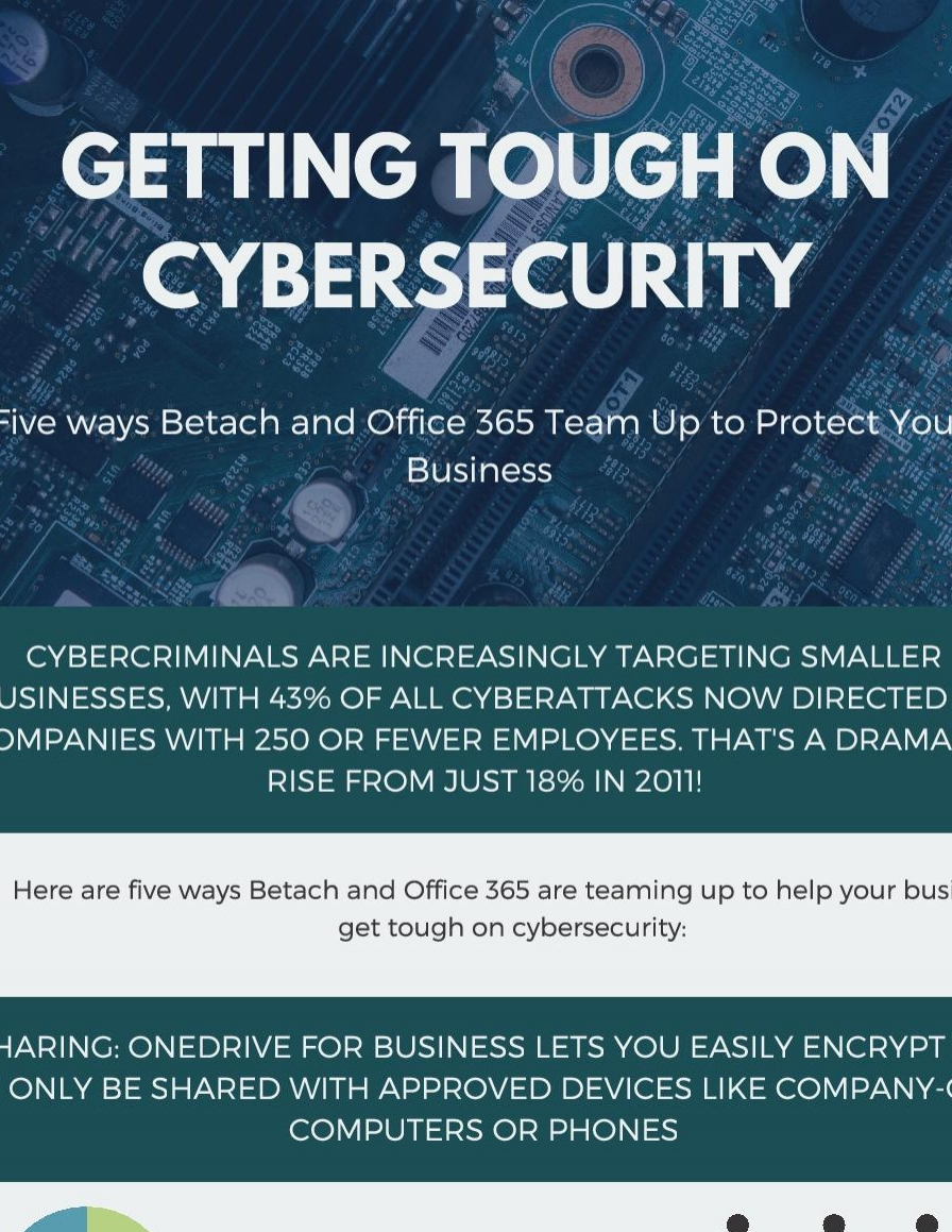 Getting Tough on Cybersecurity Infographic.jpg