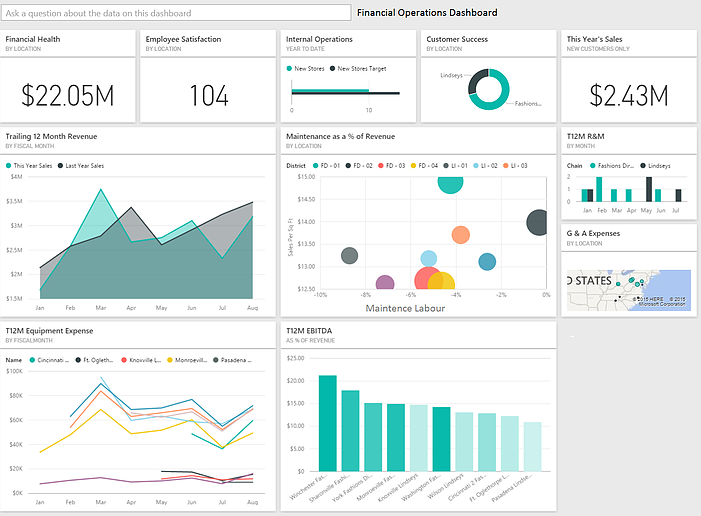 Financial Operations Dashboard