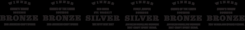 rockfilter awards