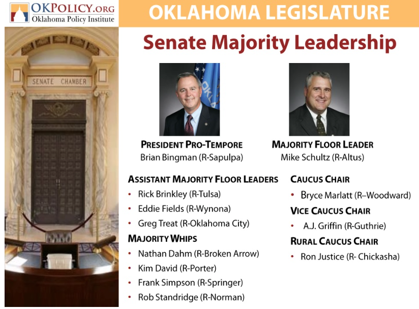 Oklahoma Policy Institute's Legislative Primer