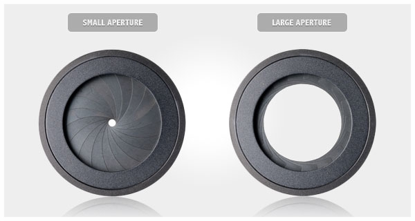 aperture-from-both-sides[1].jpg