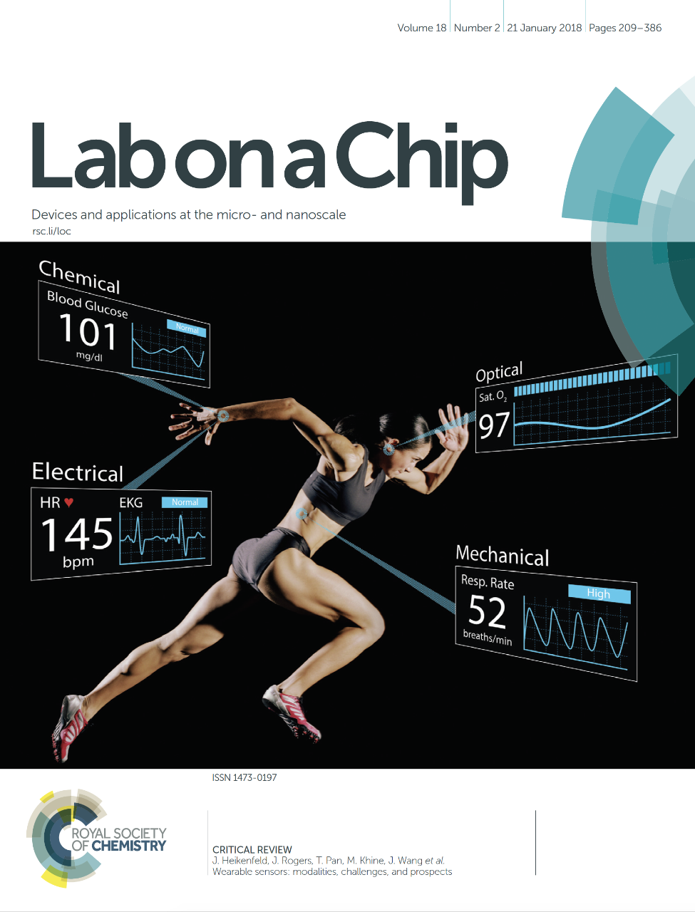 UC student Andrew Jajack designed the graphic depicting the four ways that sensors can record biometric data for athletes for the latest cover of the nanotechnology journal Lab on a Chip.