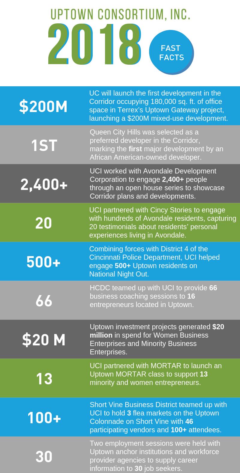 2018 infographic_v2.png
