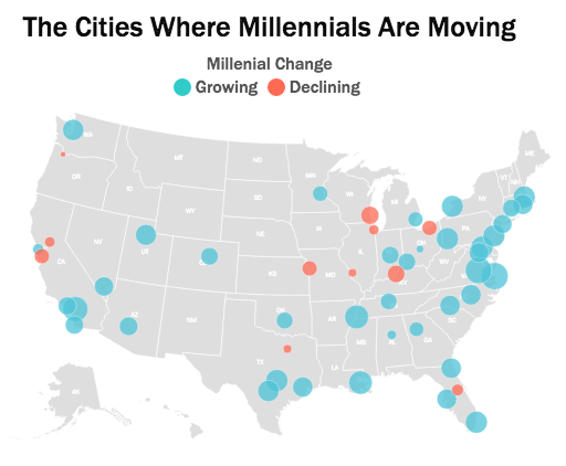 "From Time Magazine: ""The Top 25 Cities Where Millennials are Moving."""