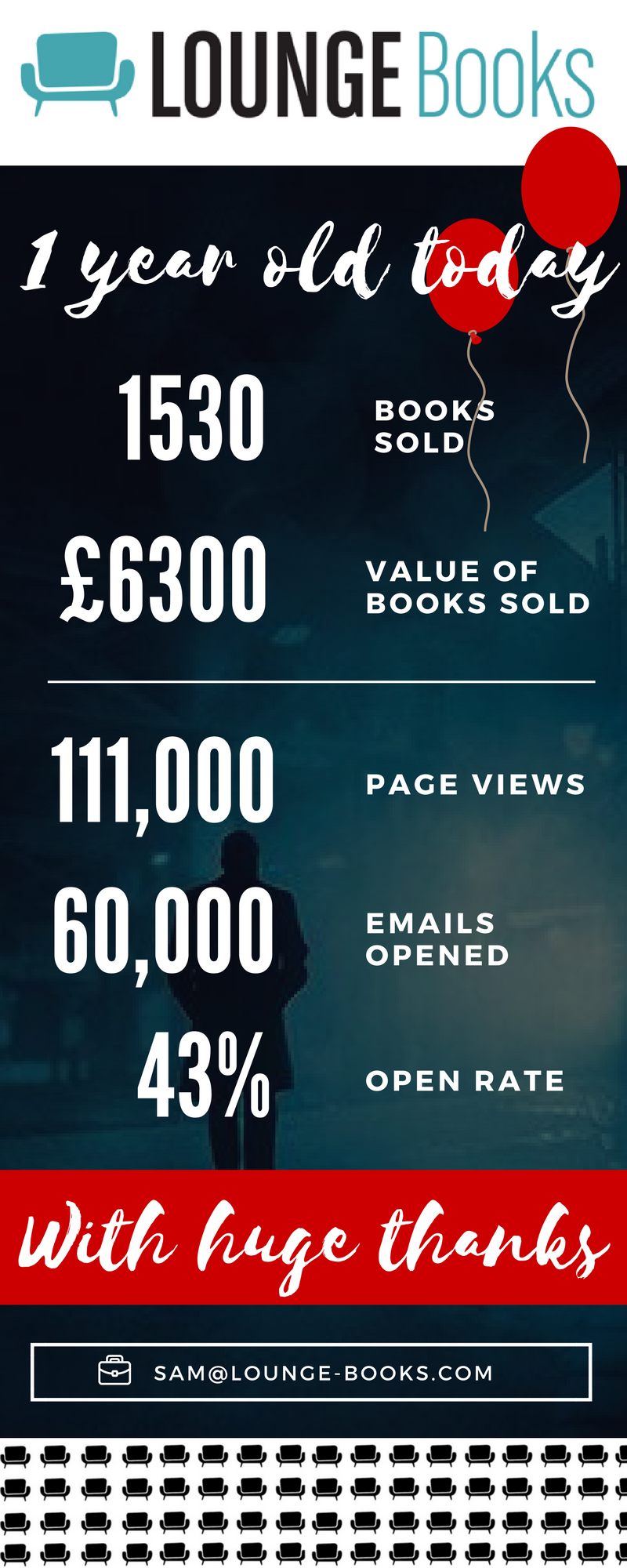 LB - Lounge Books 1 year old today birthday infographic-2.png