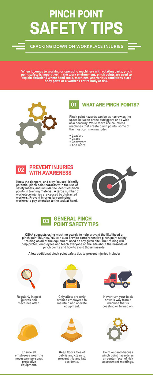 Infographic courtesy PremierSafety Partners LLC