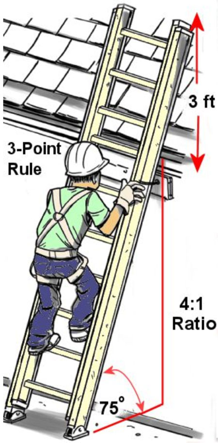 LadderClimb72318.jpg