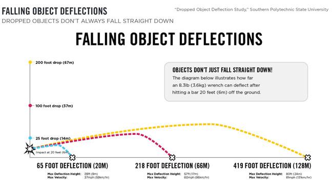 81018-ObjectDeflectionChart.jpg