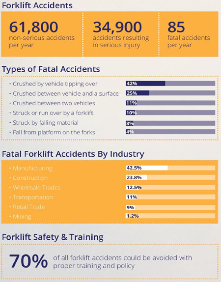 81718-forklift-accident.jpg