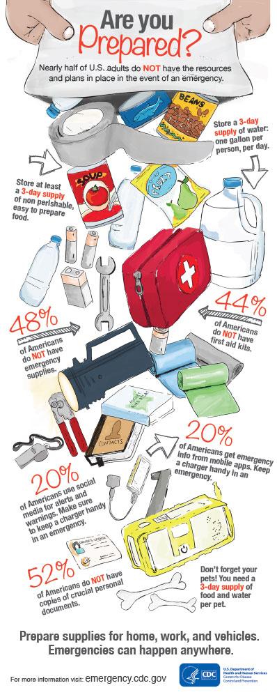 Emergency-kit-infographic_508.jpg