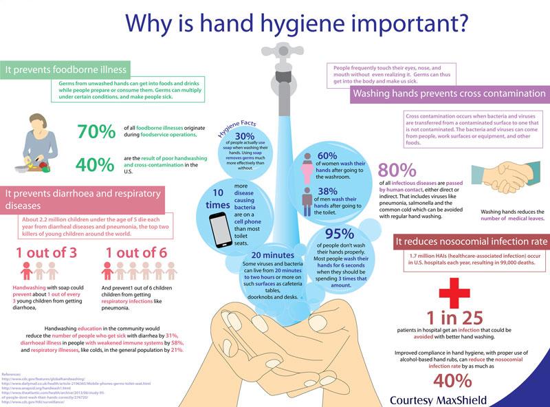 11819-Handwashing.jpg