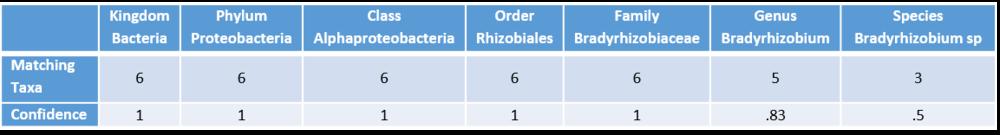 Table1BioinformaticsFAQ.png