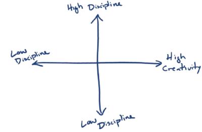 creative Discipline.PNG