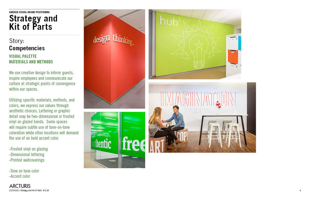 Visual Workplace Branding Strategy Energy Client4.jpg