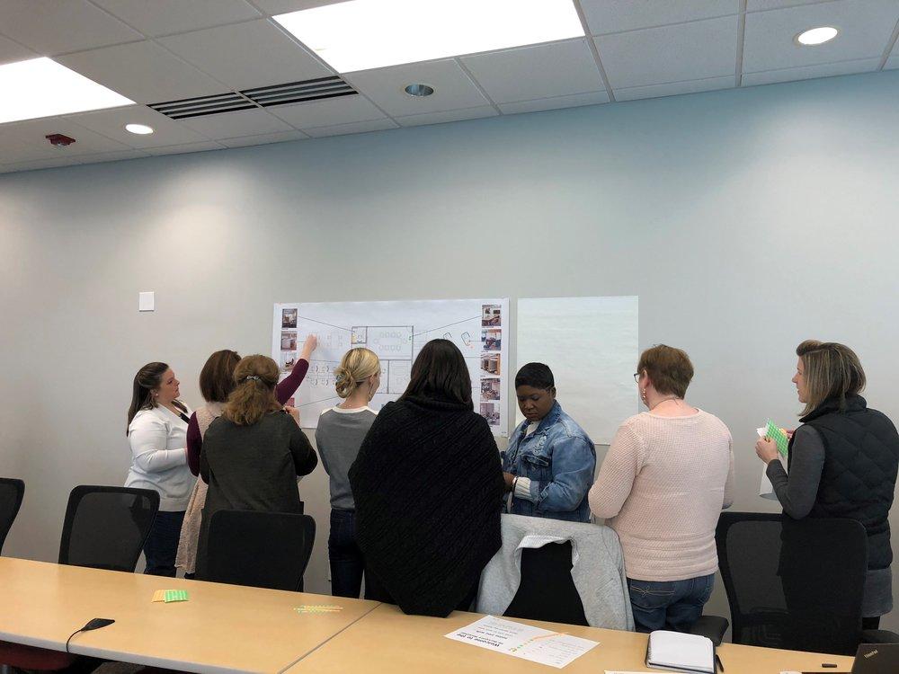 Focus Groups -