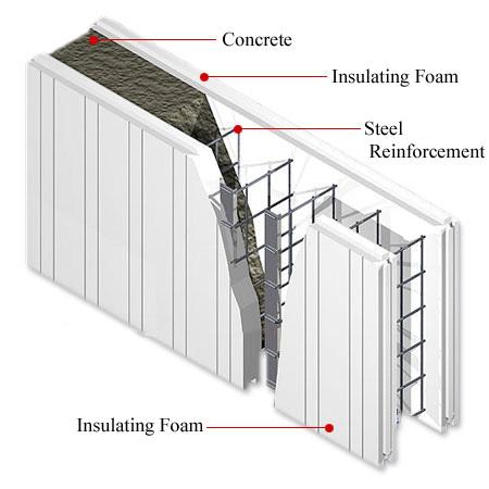 icf-walls.jpg
