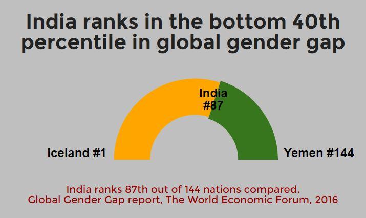 Gender Gap.JPG
