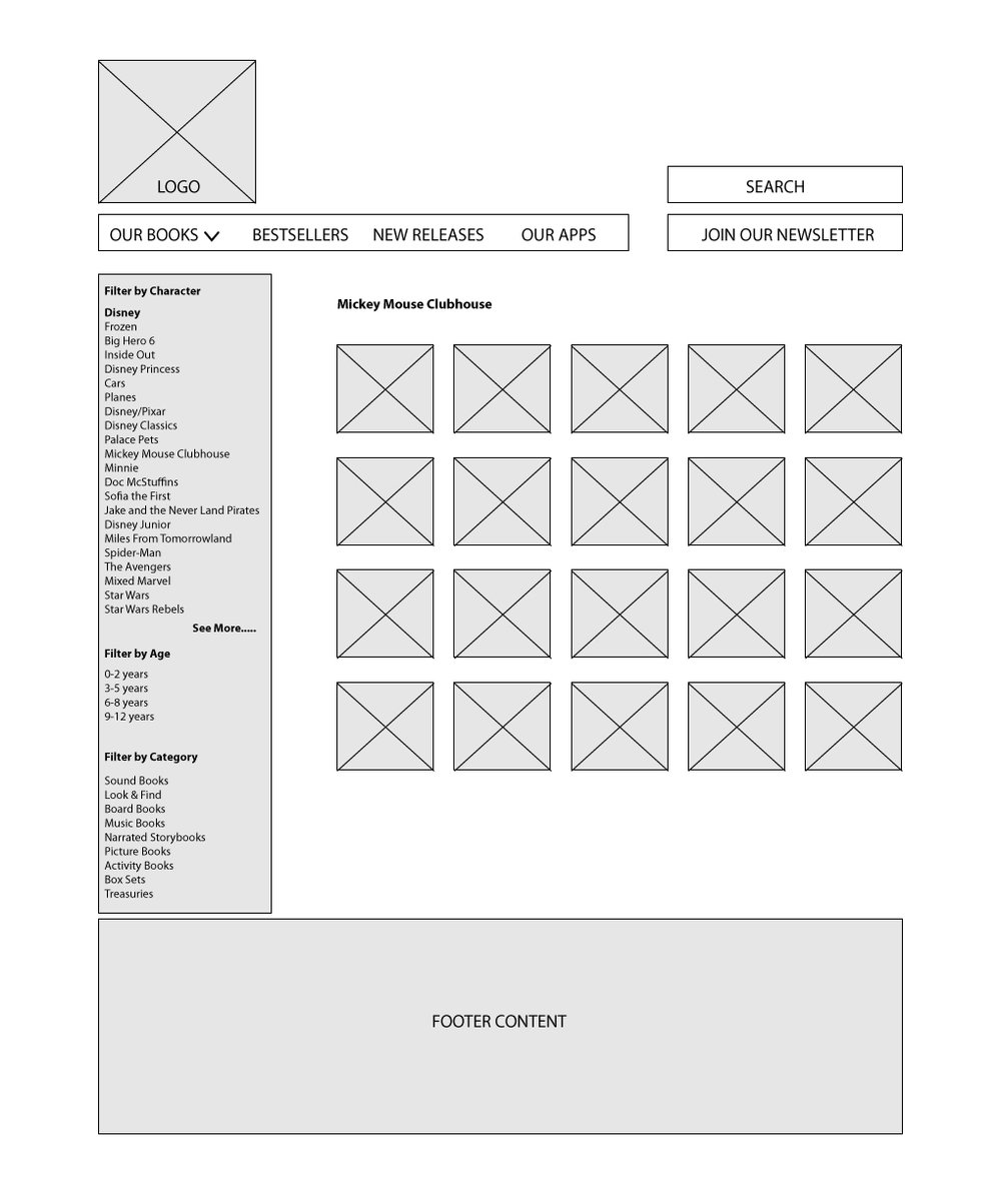 Interior Product Listing Page Wireframe
