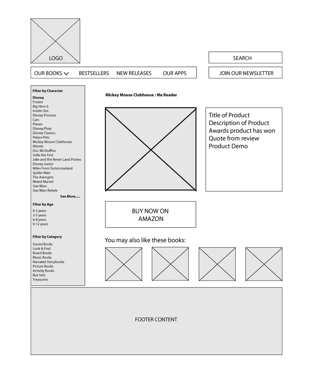 Interior Product Detail Page Wireframe