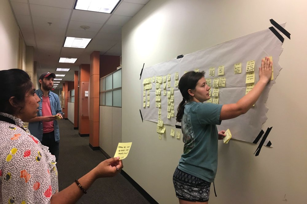 The team and I working through the affinity mapping.