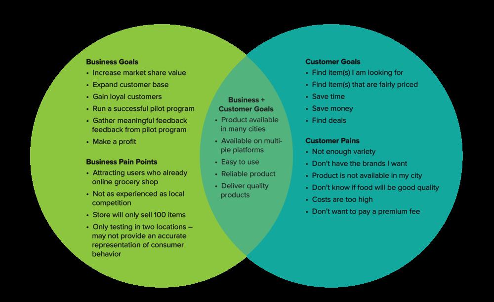 Business-Customer Goals-01.png